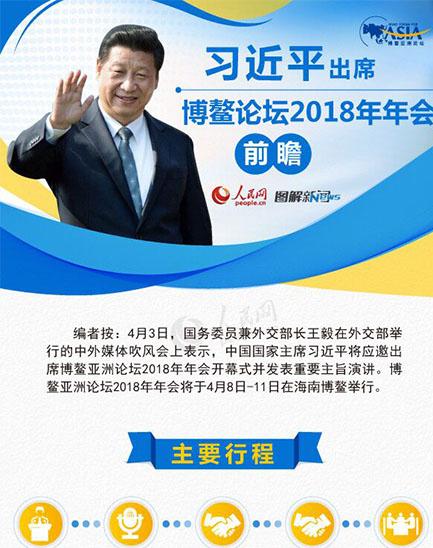 图解:习近平列席博鳌亚洲论坛2018年年会前瞻
