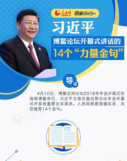 """图解:习近平博鳌论坛开幕式发言的14个""""力气金句"""""""