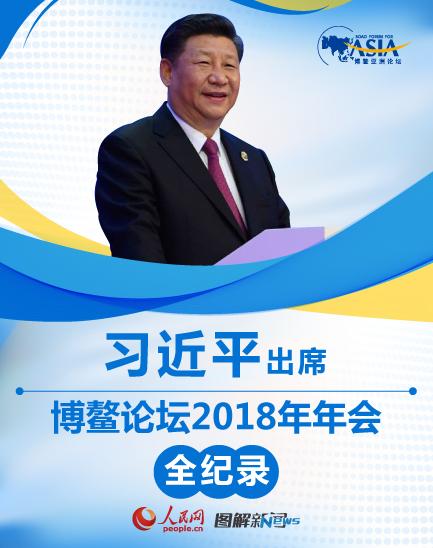 图解:习近平列席博鳌论坛2018年年会全记录