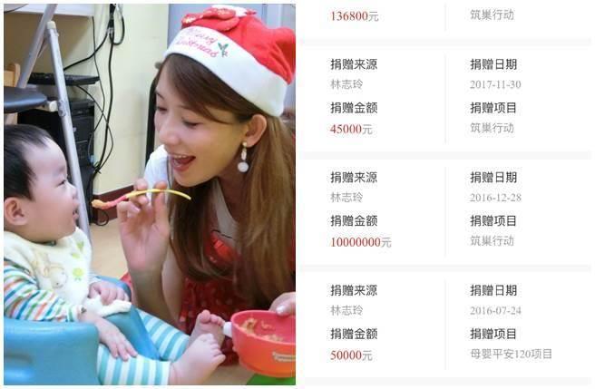 图片泉源:台湾中时电子报