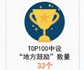 """马拉松设置全民嘉奖成趋向        """"2017最具影响力马拉松赛事排行榜""""Top100公布"""