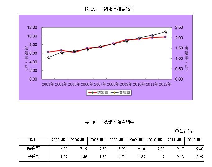 率 離婚 日本の離婚率と離婚の原因|年代別・地域別・国別
