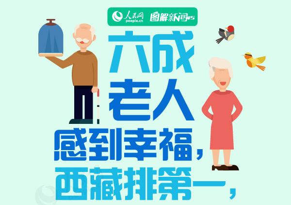 六成老人感到幸福,西藏排第一,您家的呢?