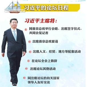 一图看懂习近平出席的东方经济论坛