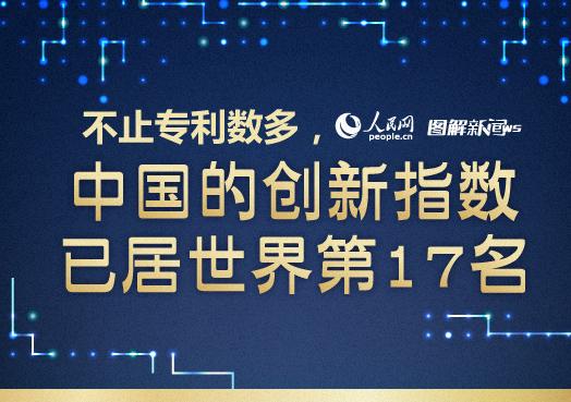 图解:不止专利数多,中国的创新指数已居世界第17名