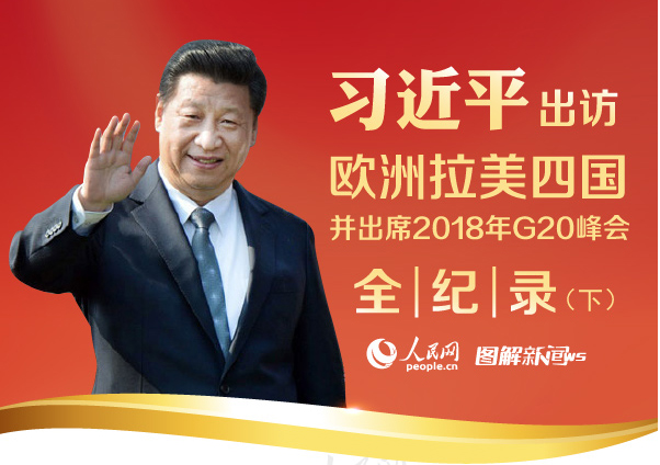 图解:习近平出访欧洲拉美四国并出席2018年G20峰会全纪录(下)