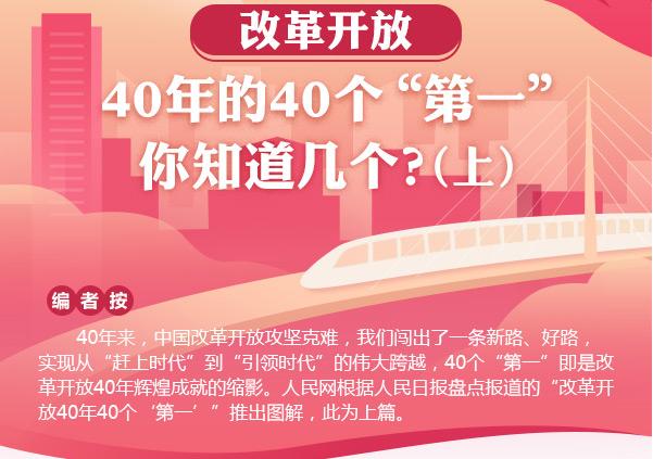 """图解:改革开放40年的40个""""第一"""",你知道几个?(上)"""