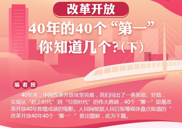 """图解:改革开放40年的40个""""第一"""",你知道几个?(下)"""