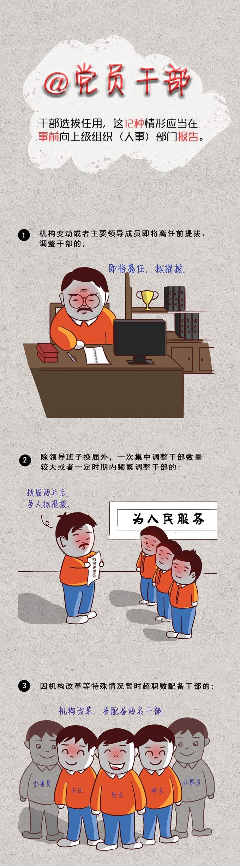 中纪委网站:干部选拔任用这12种情形应当事前报告