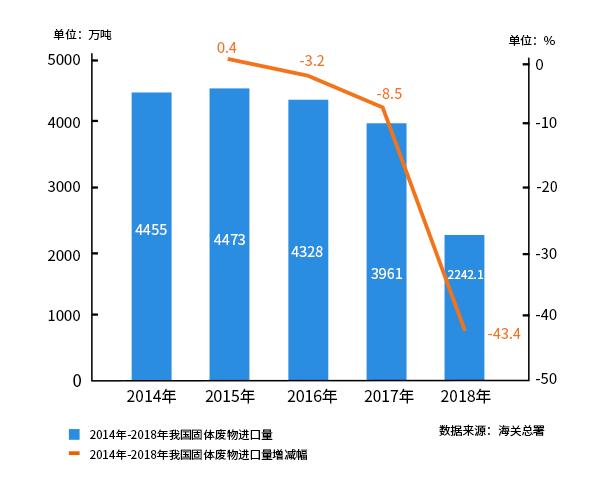 """中国为什么要对""""洋垃圾""""说不?上海发廊一条街"""