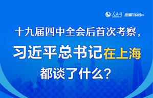四中全会后首次考察,w88优德官网在上海谈了什么