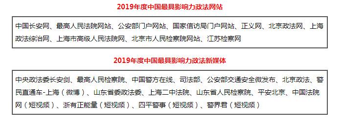 """2019年中国优秀""""互联网+政法服务""""平台综合影响力评估报告"""