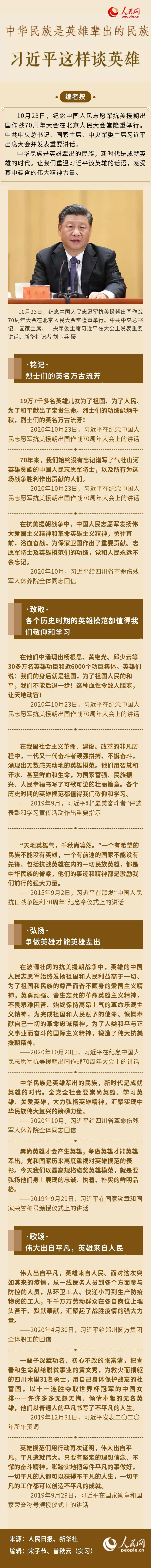《学习有方》 中华民族是英雄辈出的民族 习近平这样谈英雄
