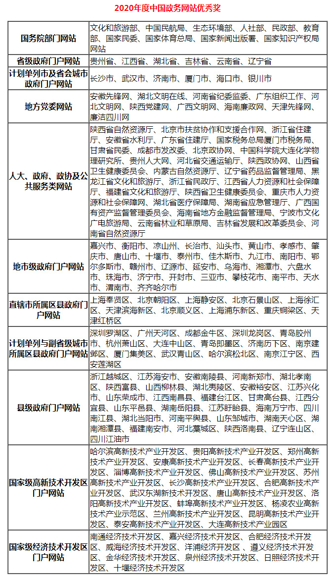 http://www.jldlk.cn/zhengwu/172393.html