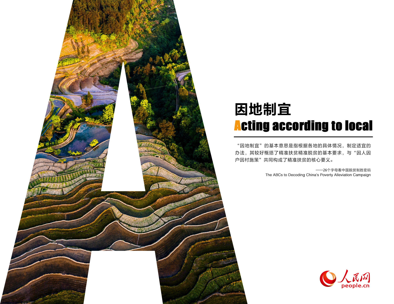 26個字母看中國脫貧制勝密碼